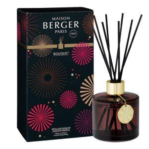 Parfumverspreider Cercle Parfum Berger